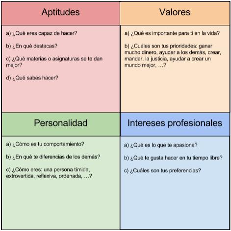 Cuadro_blog