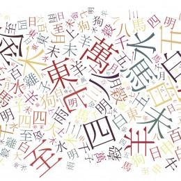 Recursos online para aprender la lengua nativa con más hablantes del mundo.