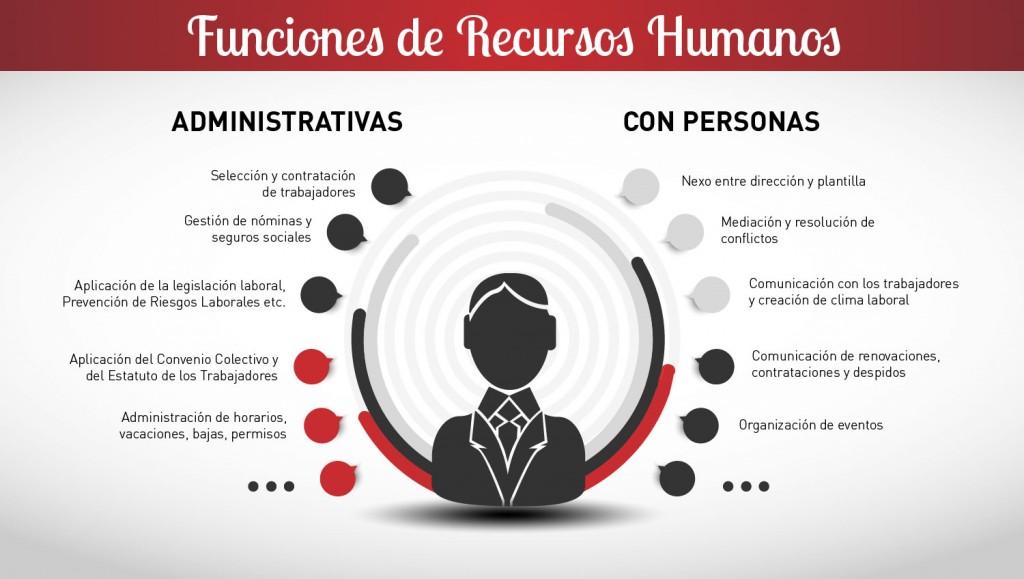 funciones-y-tareas-departamento-recursos-humanos.002