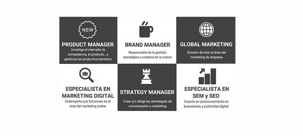 Los nuevos profesionales del mercado digital