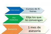 Cursos presenciales de Marketing Digital y Community Manager en Madrid