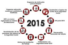 Avance programa Jornada Actualización Laboral 2015